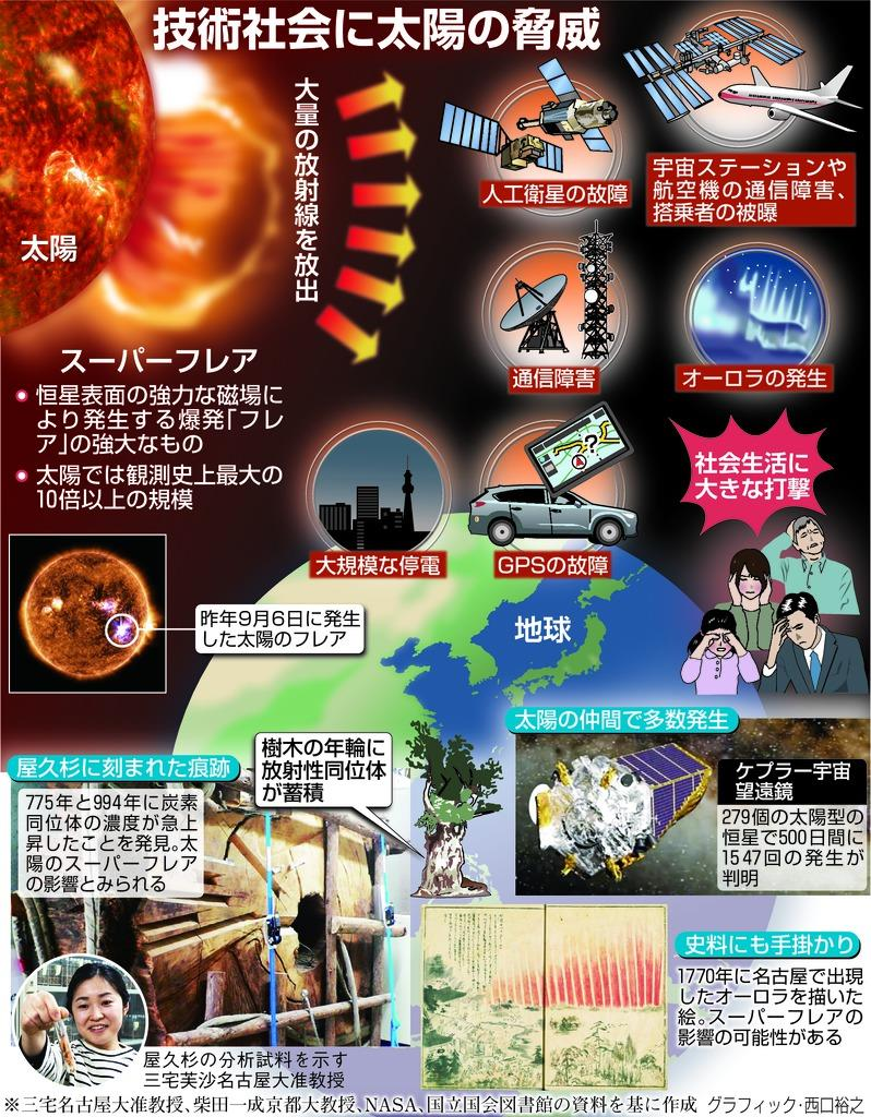 http://www.sankei.com/images/news/180422/prm1804220017-l2.jpg