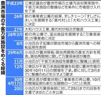 【豊洲市場】小池知事正念場 「千客万来施設」決着は…東京都・事業者条件合わず膠着