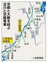 """【ビジネスの裏側】京阪電車の歴史的""""つぐない"""" 伏見と大阪結んだ「三十石船」航路復活へ…"""