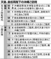 【譲位まで1年】3月の沖縄ご訪問 「豆記者OB」とご再会