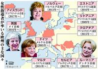 【国際情勢分析】欧州で女性指導者続々 福祉重視の「母性的」政府、軍縮小も後押し