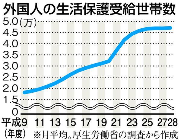 【NHK世論調査】政党支持率(%) 自民35.6、立民5.6、公明4.1、共産2.7、維新0.9、国民0.4 ★2 YouTube動画>3本 ->画像>42枚