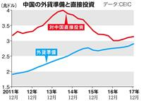 【田村秀男のお金は知っている】中韓首脳来日、真の魂胆は日本の円 恫喝に屈した韓国、トラ…