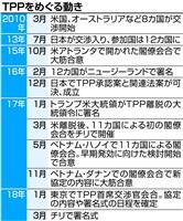 【ビジネス解読】突然、TPP11、日韓通貨スワップに意欲…日本に再びすり寄る韓国経済の…