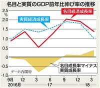 【田村秀男のお金は知っている】物価上昇に懐は耐えられるか 収入増えないと…消費抑制でデ…
