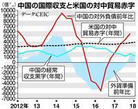 【田村秀男の日曜経済講座】米中貿易100年戦争の号砲が鳴った 習近平氏の野望を潰す20…
