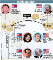 【激動・朝鮮半島】米代表に駐比大使…人材枯渇か意欲の表れか 北代表は家柄良く「柔軟」?