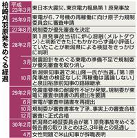 【経済インサイド】再稼働に慎重な米山知事が辞職 新潟県知事選でどうなる「柏崎刈羽原発」