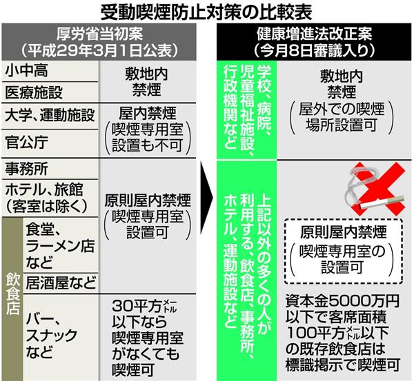 http://www.sankei.com/images/news/180608/plt1806080034-p1.jpg