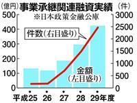 後継不足の事業承継に力 公庫総裁、日本税理士会と連携強化 秋田