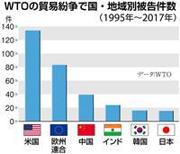 【田村秀男のお金は知っている】中国の横暴に甘い対応しかとらなかった日米欧 G7は保護主…