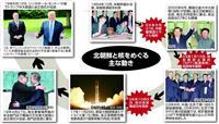 【激動・朝鮮半島】繰り返された失敗…「悪行に報償」の枠組み合意、「制度に欠陥」の6カ国…