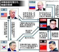 【激動・朝鮮半島】米朝会談でパワーゲーム号砲 中国、米主導の非核化警戒、マネー武器に南…