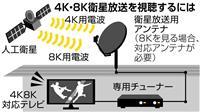 【産経新聞創刊85周年】TOKYO2020 鮮やかに時代映す 4K・8K