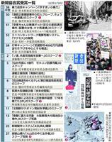 【産経新聞創刊85周年】創刊からの歩み 「モノを言う新聞」脈々 カラー化、電子版…時代…