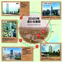 【産経新聞創刊85周年】TOKYO2020 さらに進化続ける首都