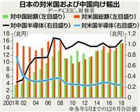 【田村秀男の日曜経済講座】米中貿易戦争、日本はどうする 毅然とトランプ政権に付け