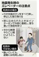 【大阪北部地震】エレベーターで地震、どうすればいいの?