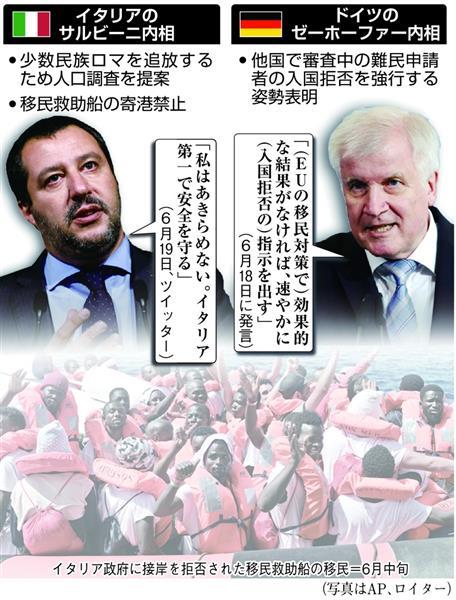 イタリア内相、ポピュリズム勢力の「欧州連合」を公約 勢いに ...