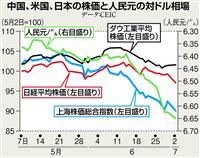 【田村秀男のお金は知っている】「トランプ弾」が中国市場を直撃 世界を巻き込む「チャイナ…