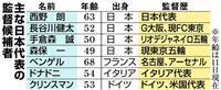 【サッカー日本代表】クリンスマン氏就任「99%ない」 新監督人事で田嶋幸三会長が否定