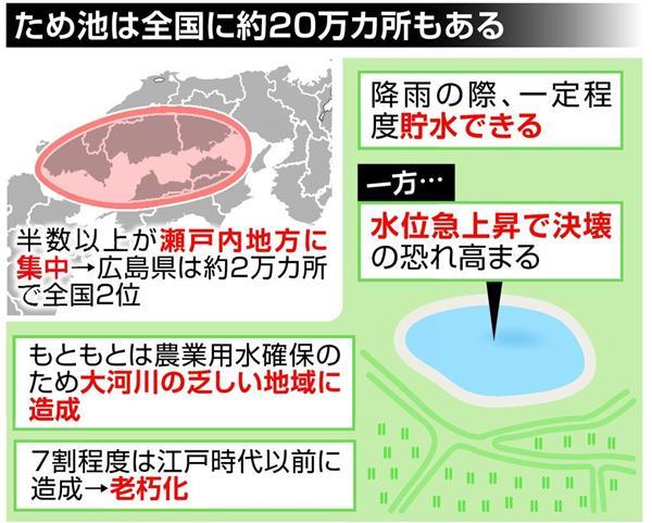 【西日本豪雨】ため池の危険性浮き彫りに 全国で20万カ所、対策進まず ->画像>20枚