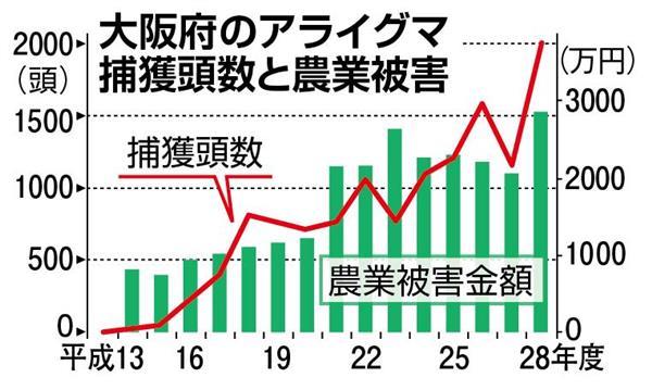 https://www.sankei.com/images/news/180713/wst1807130003-p2.jpg