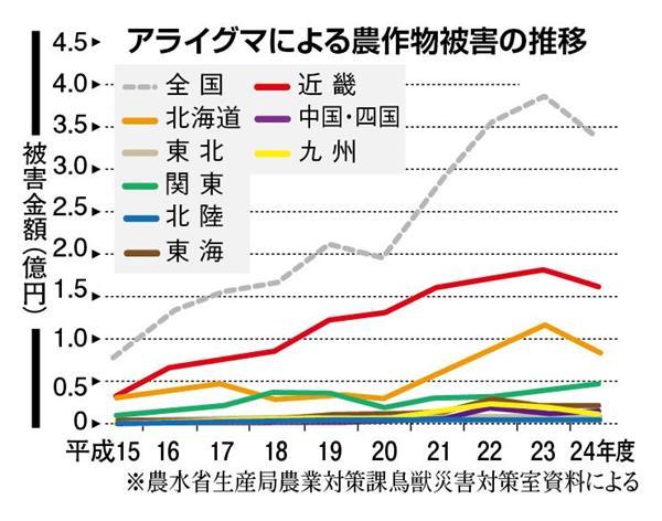 https://www.sankei.com/images/news/180713/wst1807130003-p3.jpg