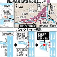 【目線~読者から】(7月4~11日)西日本豪雨 「全国のインフラ点検・整備を」