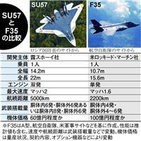 【国際情勢分析】ロシア最新鋭ステルス機「SU57」来年配備へ 日本の頼みの綱「F35」…