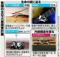 【火星大接近】各国が探査ラッシュ 生命の証拠探し競う