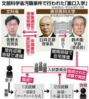 【文科省汚職】東京医大前理事長ら起訴へ 東京地検 不正合格で贈賄罪