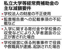 【文科省汚職】東京医大、補助金減額要件抵触も 裏口入学で異例