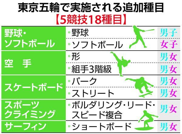 東京五輪で実施される追加種目