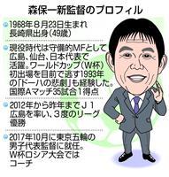 【サッカー日本代表】森保新監督 W杯後の新チームで初の日本人指揮官