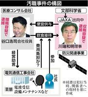 【文科省汚職】JAXA防災事業で便宜か 川端容疑者、見返りに過剰接待