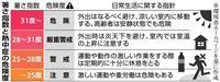 【東京五輪】政府、2020年東京五輪に向け「暑さ指数」の新システム導入へ