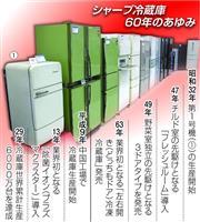 シャープ、白物家電の国内生産に幕 冷蔵庫海外移転、テレビも集約
