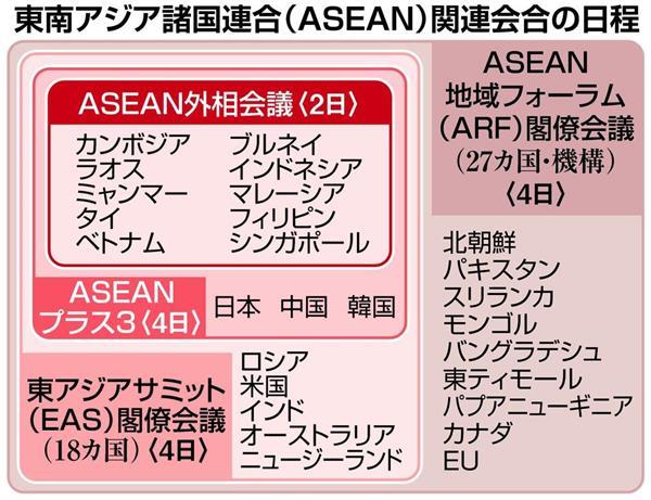 諸国 連合 東南アジア ASEAN(東南アジア諸国連合)の経済・物流事情早わかり|三井倉庫グループ