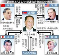 【激動・朝鮮半島】北外相、制裁切り崩しへ相次ぎ会談 ARF閣僚会議 非核化より「信頼醸…