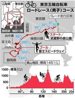 【東京五輪】富士山望む超難関コース 自転車ロードレース 組織委が発表