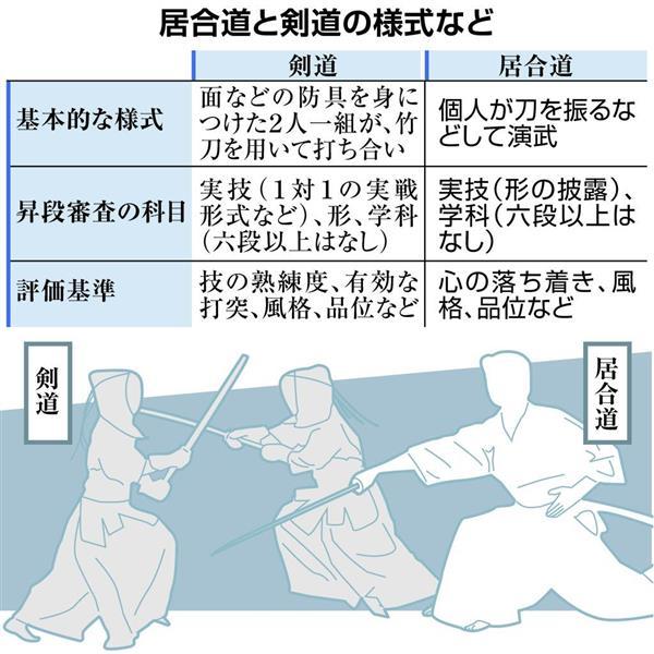 居合道と剣道の様式など