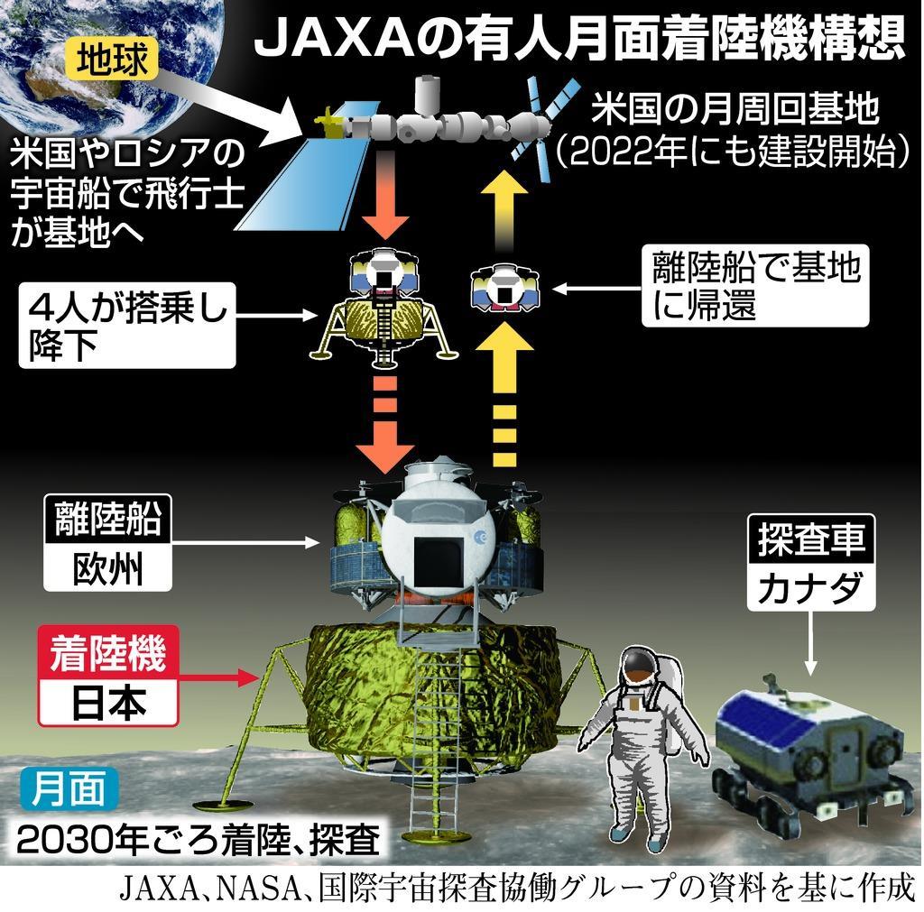http://www.sankei.com/images/news/180817/lif1808170005-l3.jpg