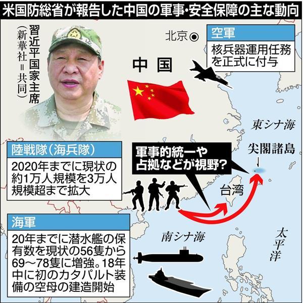 本M米国防省指摘-中国の軍事動向カラー