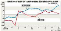 【田村秀男のお金は知っている】「万引き家族」を苦しめる消費税増税 経済成長なき市場原理…