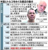 トルコが牧師釈放の見返りに国営銀行の捜査中止を米に要請 米紙報道