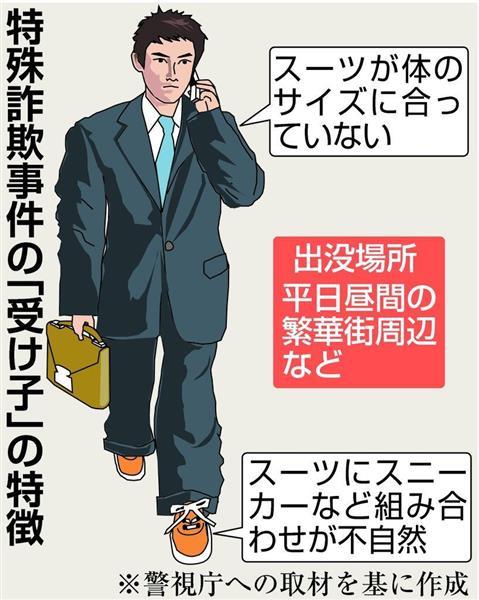 駒込警察署 警視庁