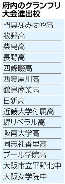 【スニーカーエイジ】大阪府内から15チームが夢舞台へ