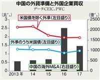 【田村秀男の日曜経済講座】米中貿易戦争に影の主役あり 100兆円動かす「マダムX」