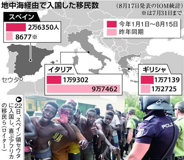 寛容な移民政策」スペインに試練 イタリア入港拒否で不法入国急増 ...